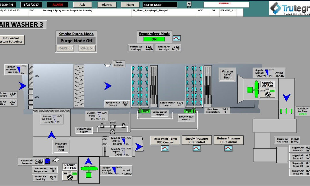 A Modern Approach to Controlling HVAC Systems in Manufacturing Facilities